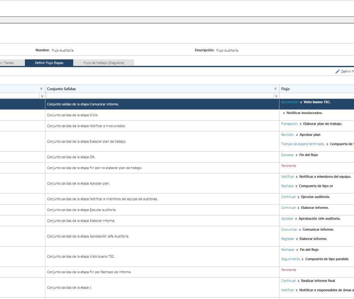 Detalle de un proceso Go Workflow